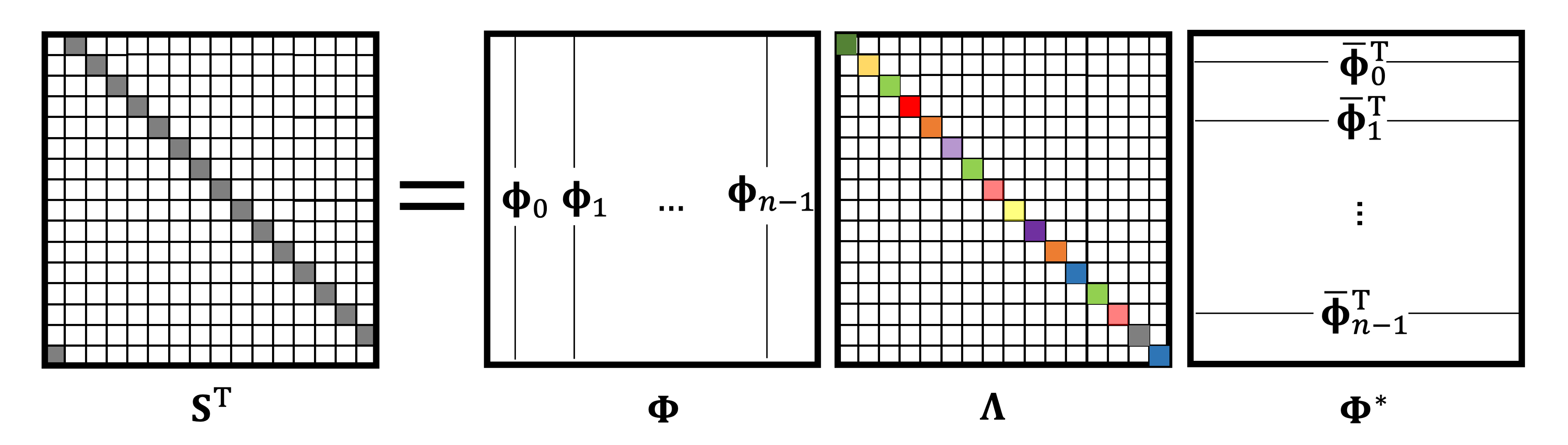 Deriving Convolution From First Principles