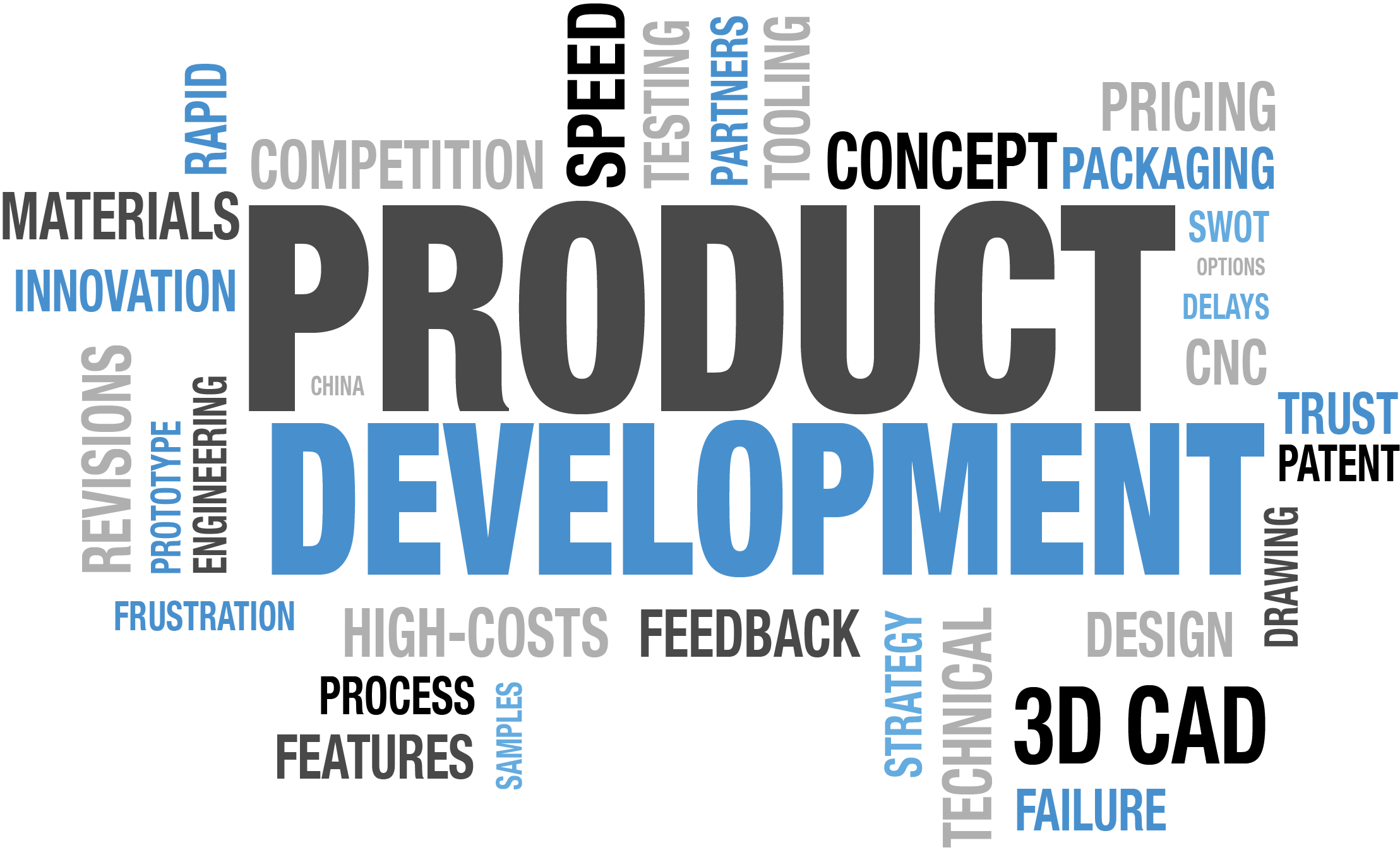 Outsourcing vs In-house Product development by Vikram Ghadge Medium
