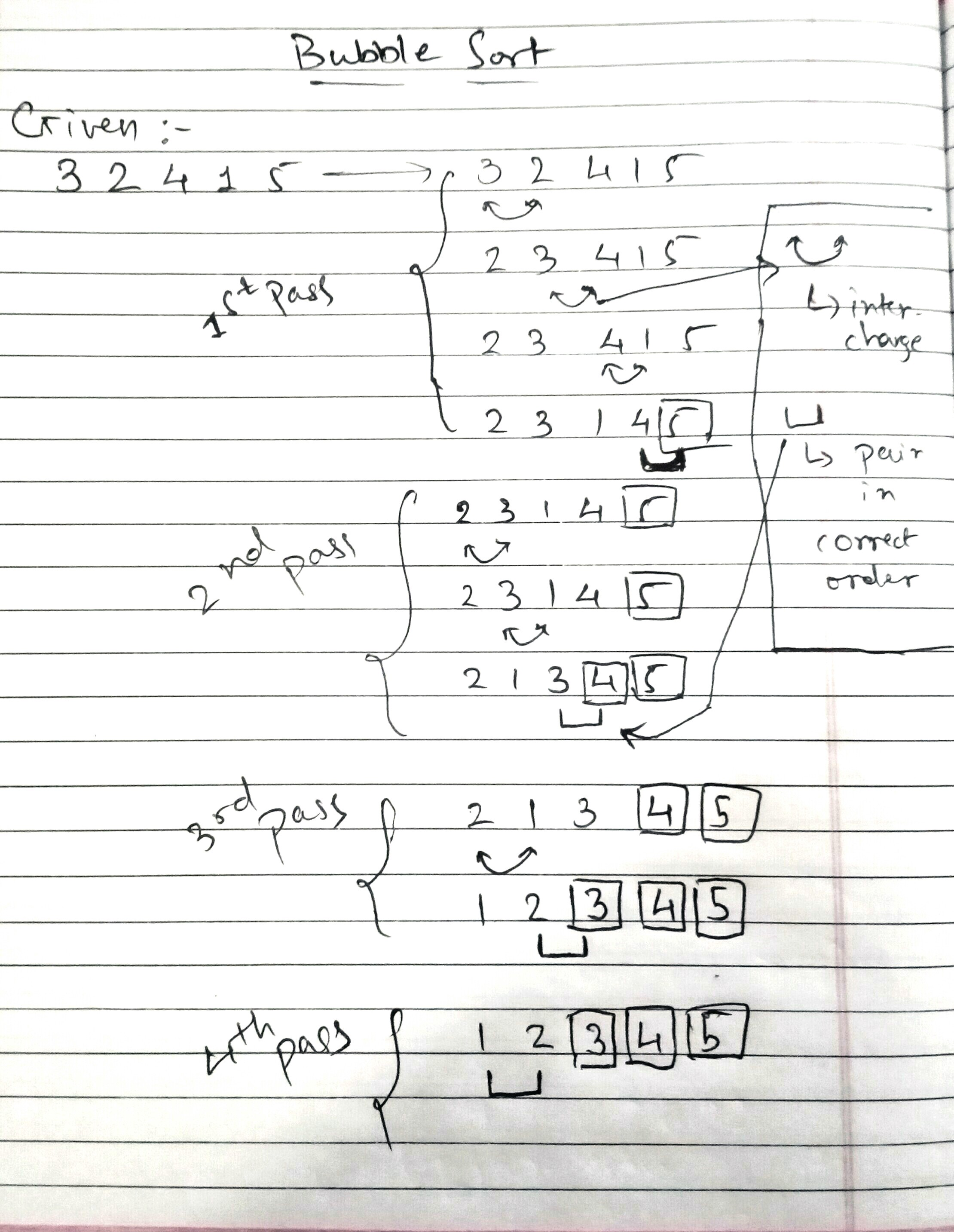 An intro to Algorithms: Searching and Sorting algorithms