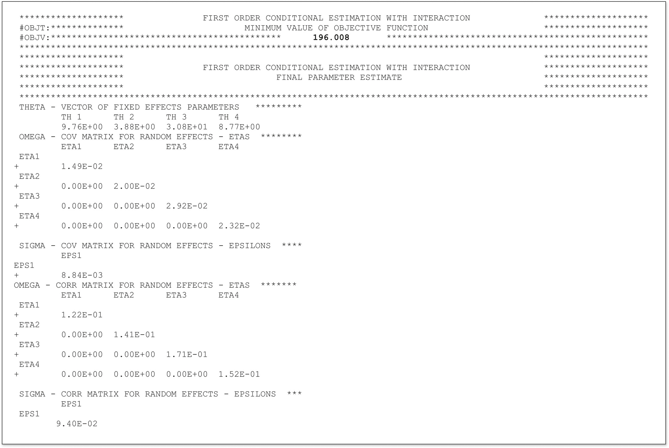 Example of NONMEM output report
