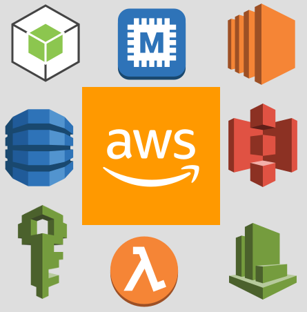 What is Amazon Web Services : Code Bytes | by Sam Williams | Complete  Coding | Medium