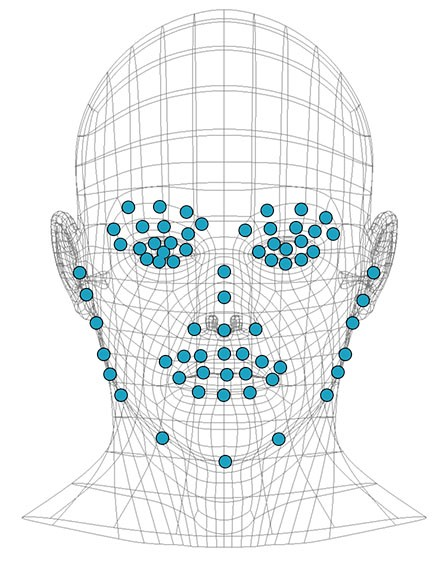 nouvelle arrivee 74992 201a3 Android Face-Tracking Playground - Aitor Viana - Medium