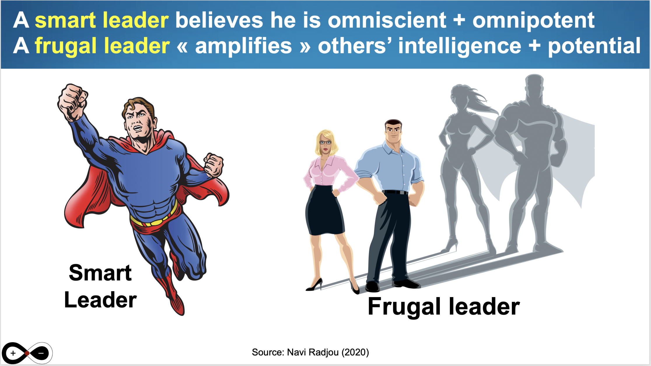 A frugal leader is self-effacing and amplifies the intelligence and potential of others