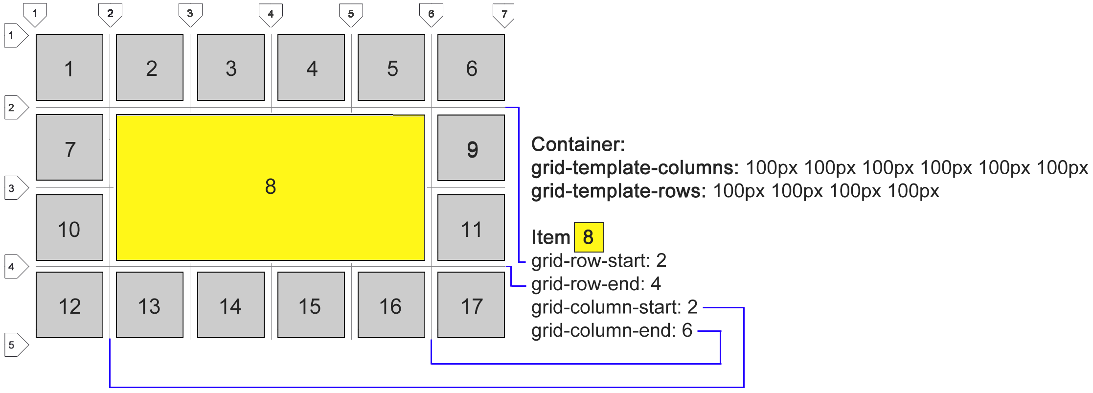 CSS Grid Tutorial - JavaScript Teacher - Medium