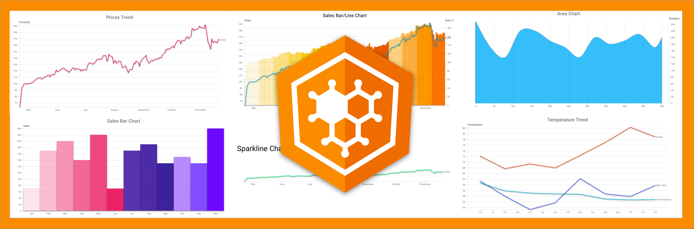 Angular 2 D3 Charts & Data Tables added in Covalent 0 8
