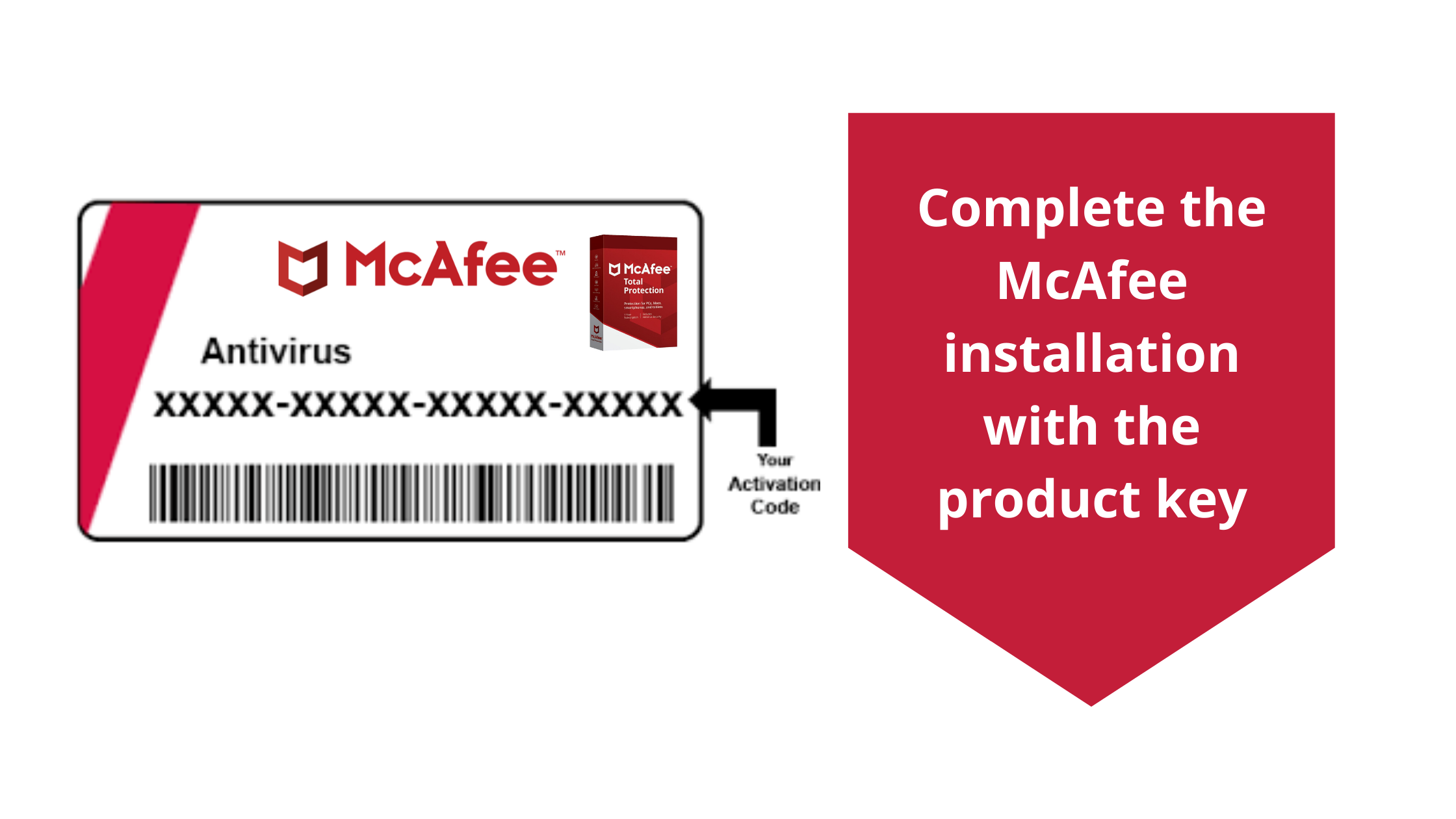 Complete The Mcafee Installation With The Product Key By Yehana Mccoy Medium