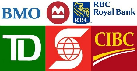 Canadian Banks That Support Online Gambling