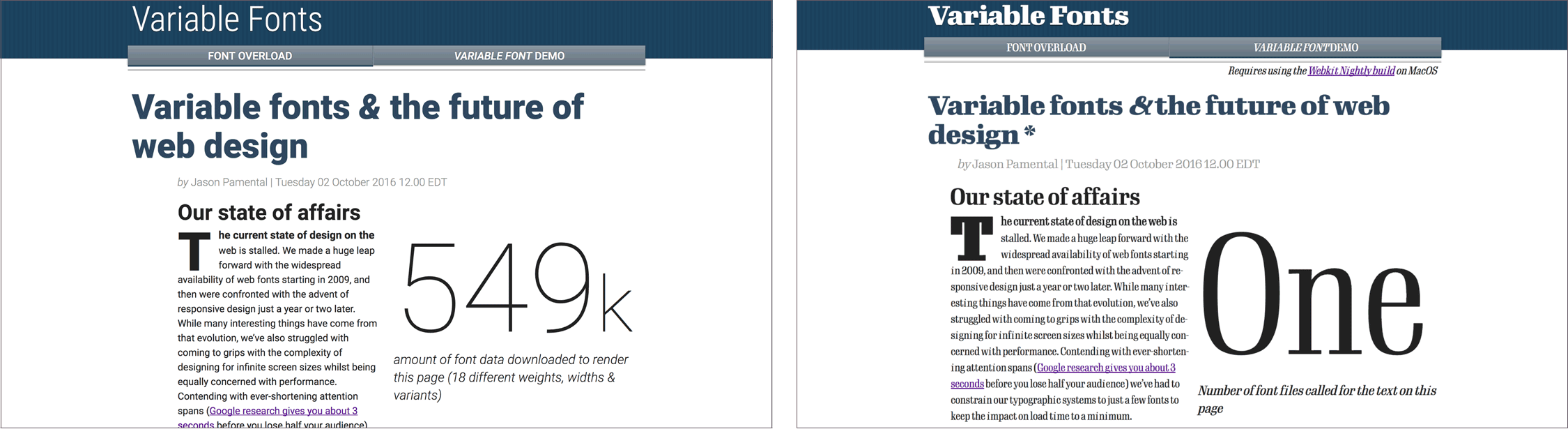 One year in: an update on Variable Fonts - VariableFonts io