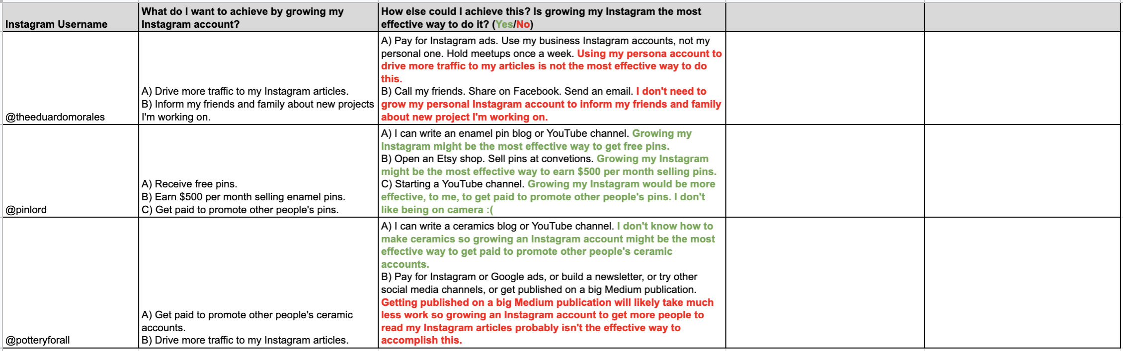 Is Growing Your Business On Instagram Worth The Effort