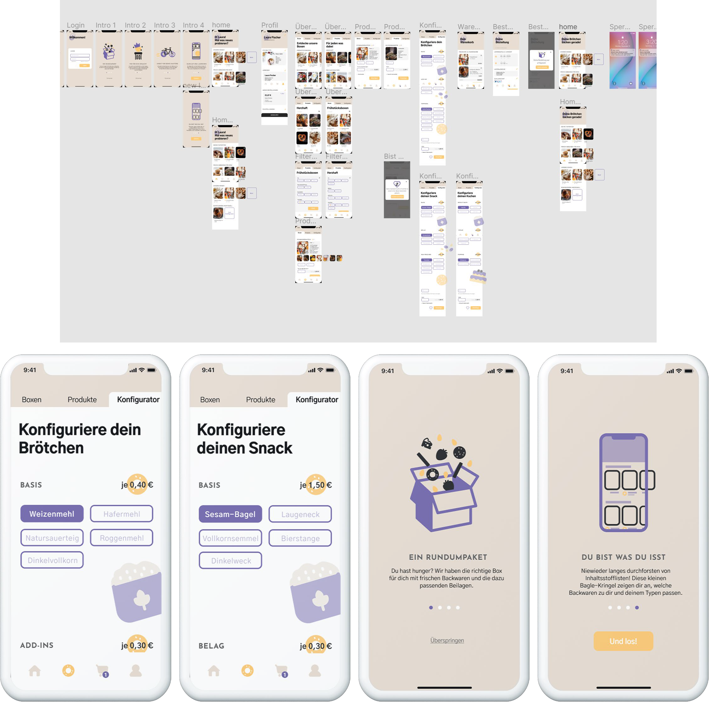Personalized bakery app screens and screen board
