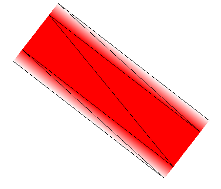 Drawing Antialiased Lines with OpenGL - Points of interest