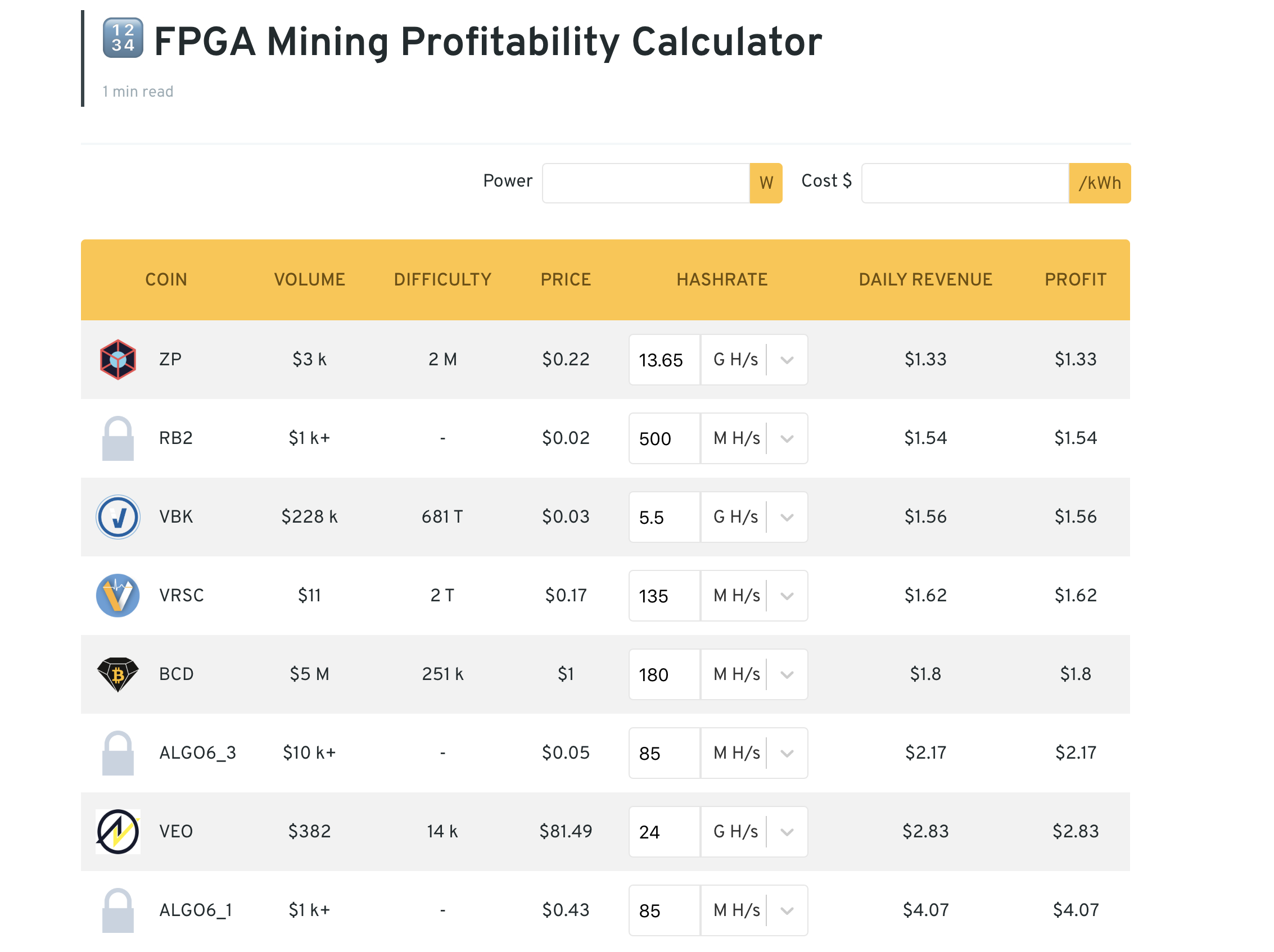 FPGA.guide Mining Calculator
