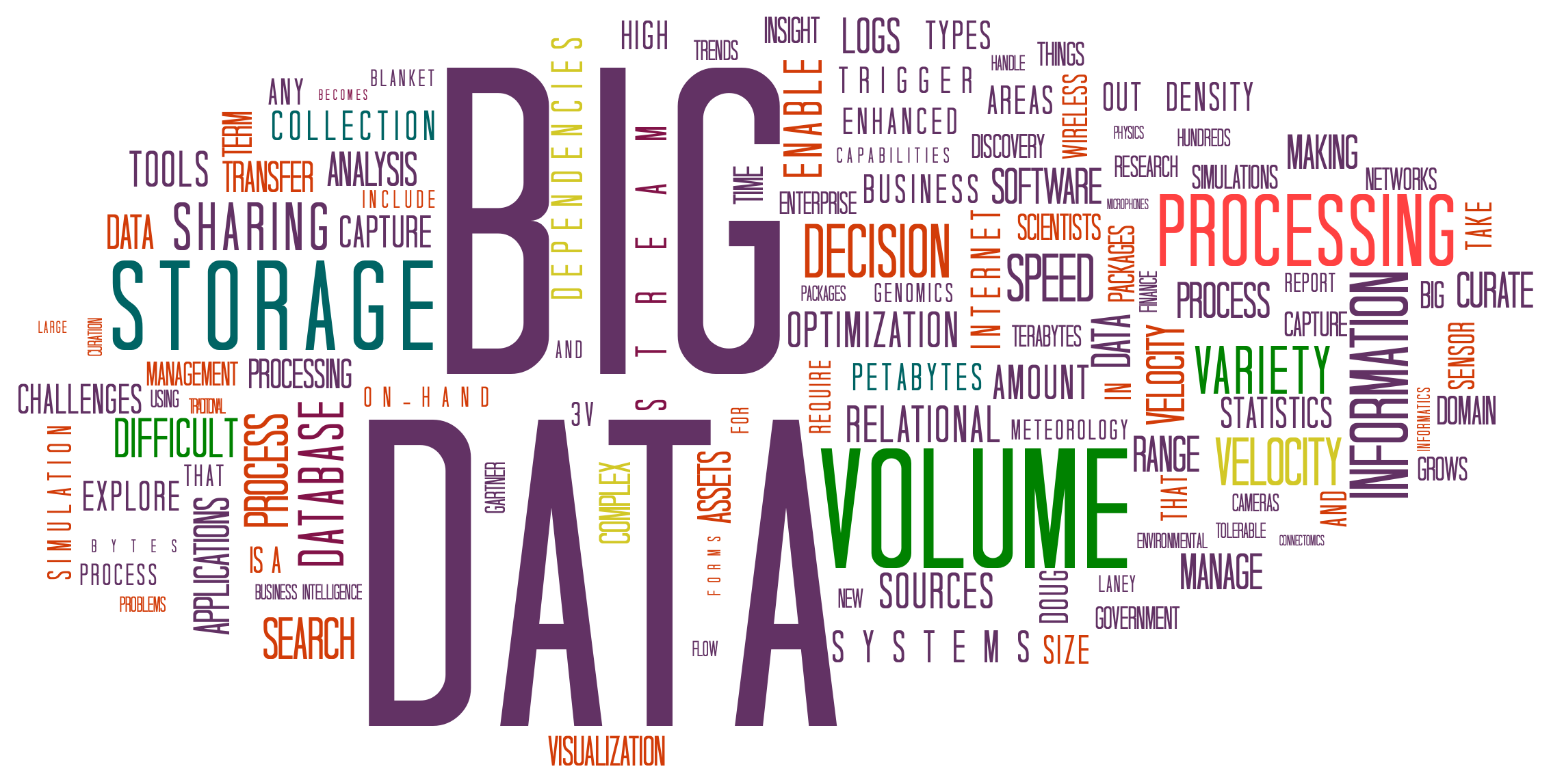 5 Free Online Courses to Learn Big Data, Hadoop, and Spark