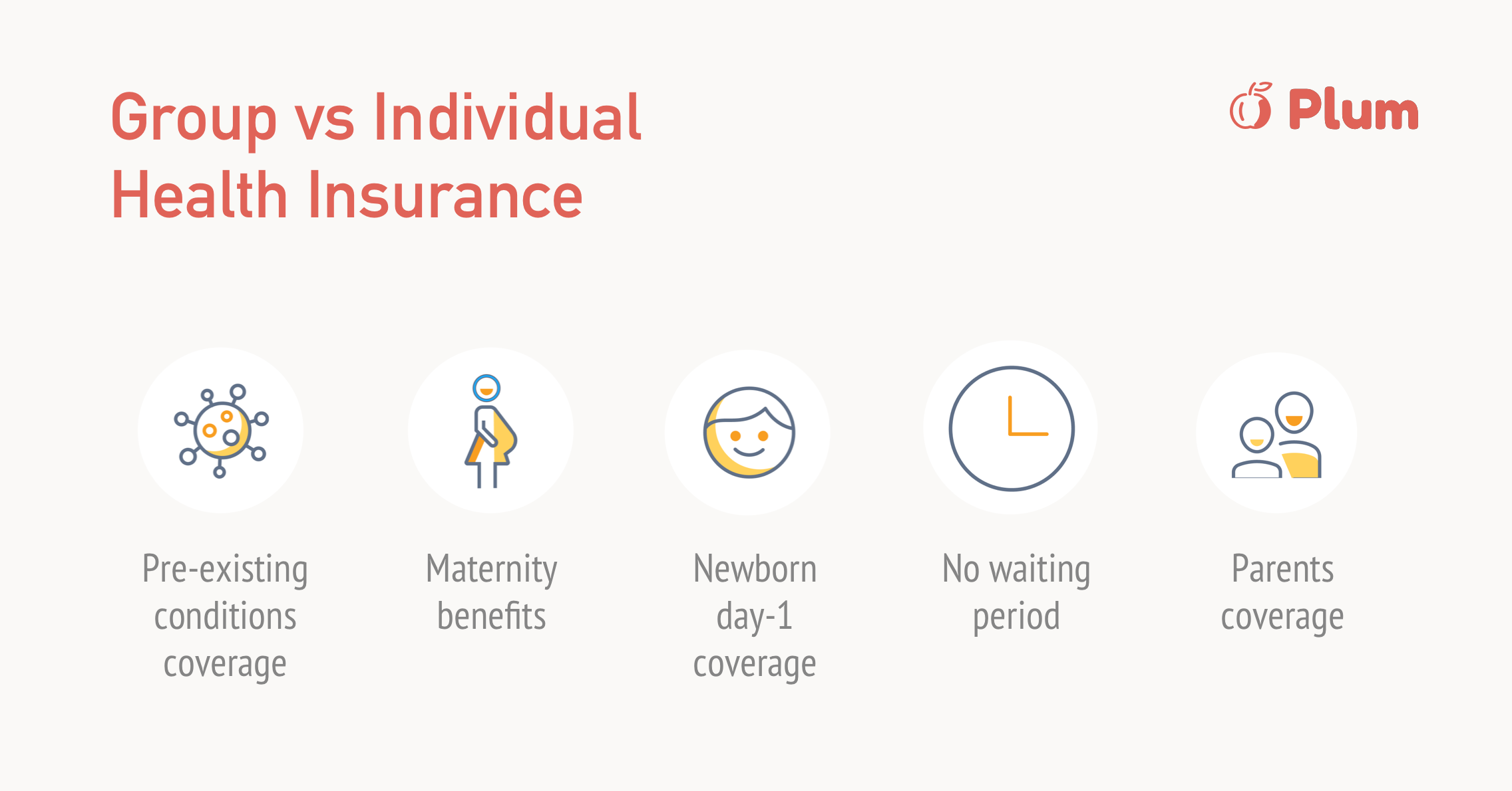 How Is Group Health Insurance Is 10x Better Than Individual Insurance By Abhishek Plum Medium