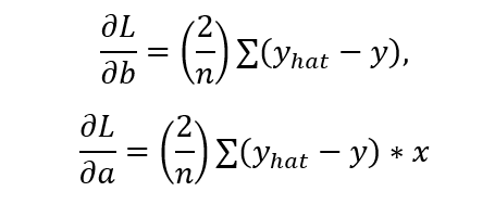 Gradients with respect to the bias and coefficients