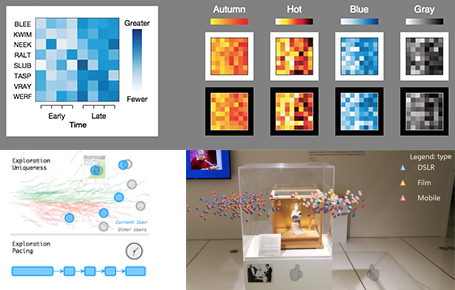 IEEE VIS 2018: Color, Interaction, & Augmented Reality
