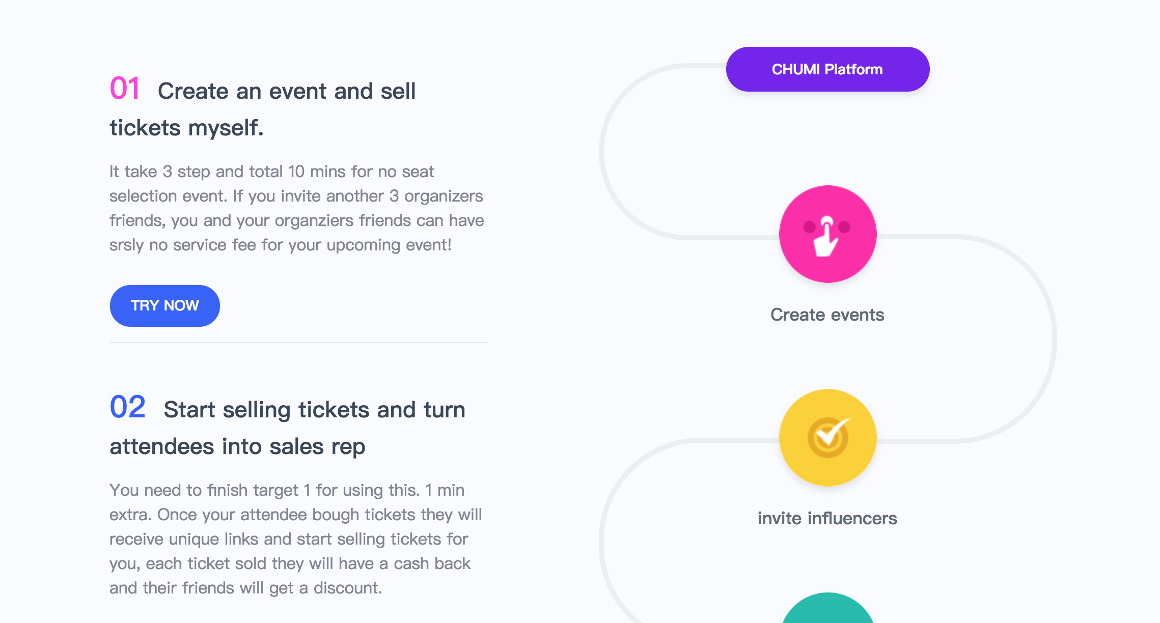 Selling tickets online: Eventbrite, Stubhub, Chumi and