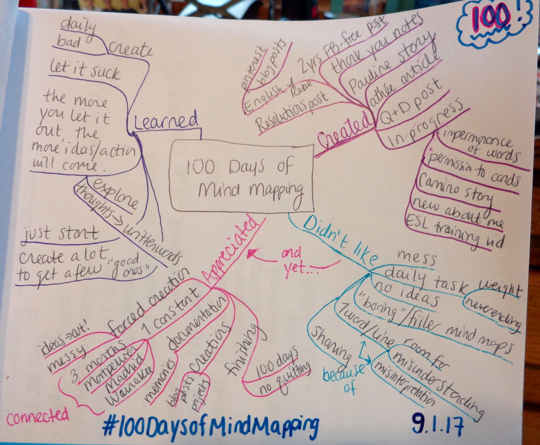 A Reflection on 100 Days of Mind Mapping - Rebecca Rose