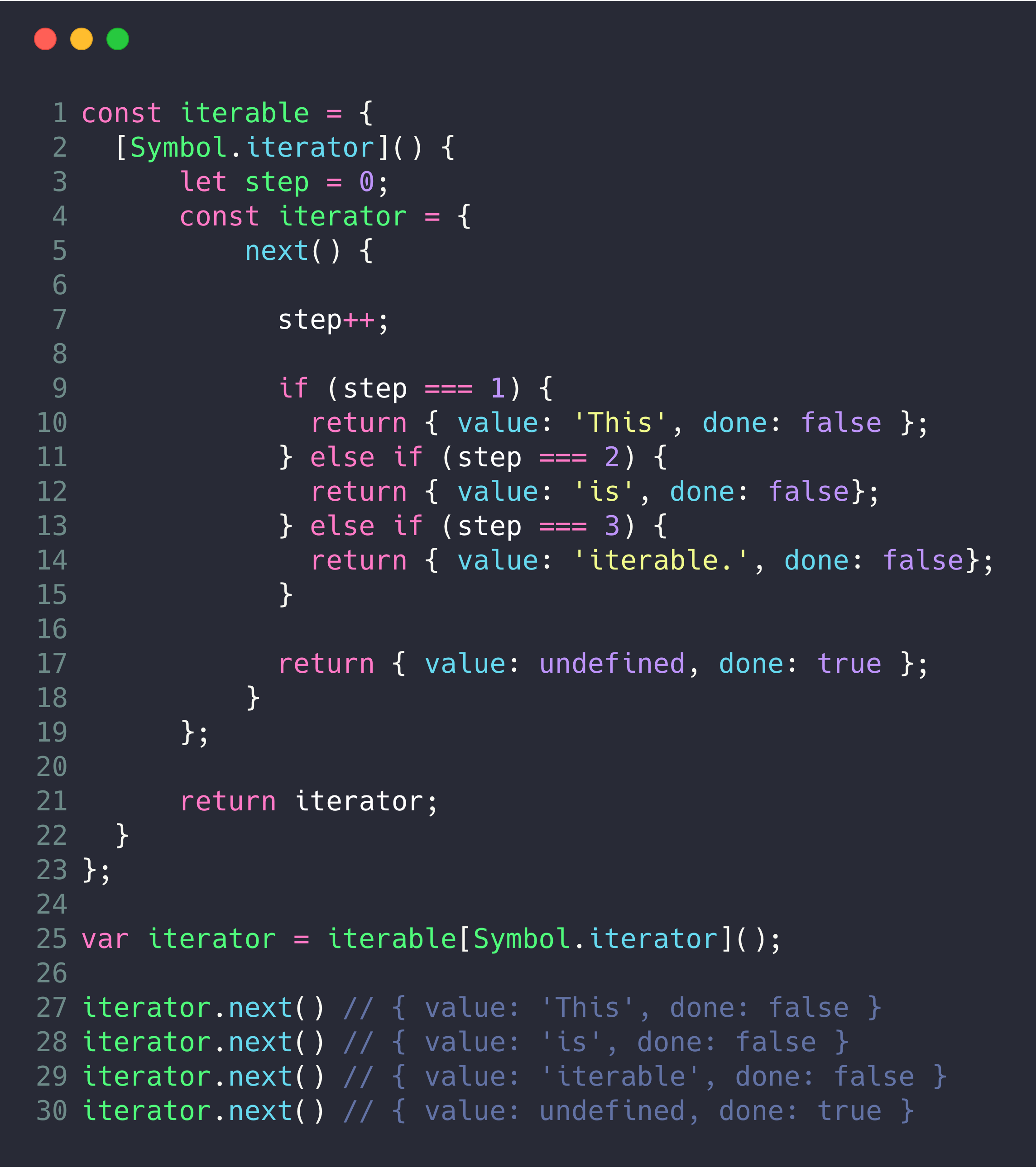 A Simple Guide to ES6 Iterators in JavaScript with Examples