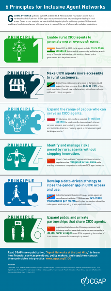 CGAP Six Principles for using CICO Agents to Close the Last Mile