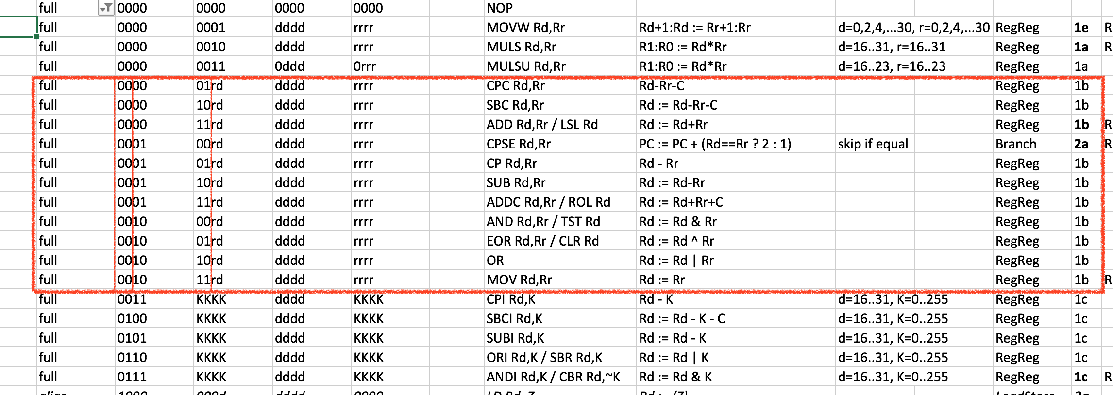 Implementing a CPU in VHDL — Part 4 - Classy Code Blog