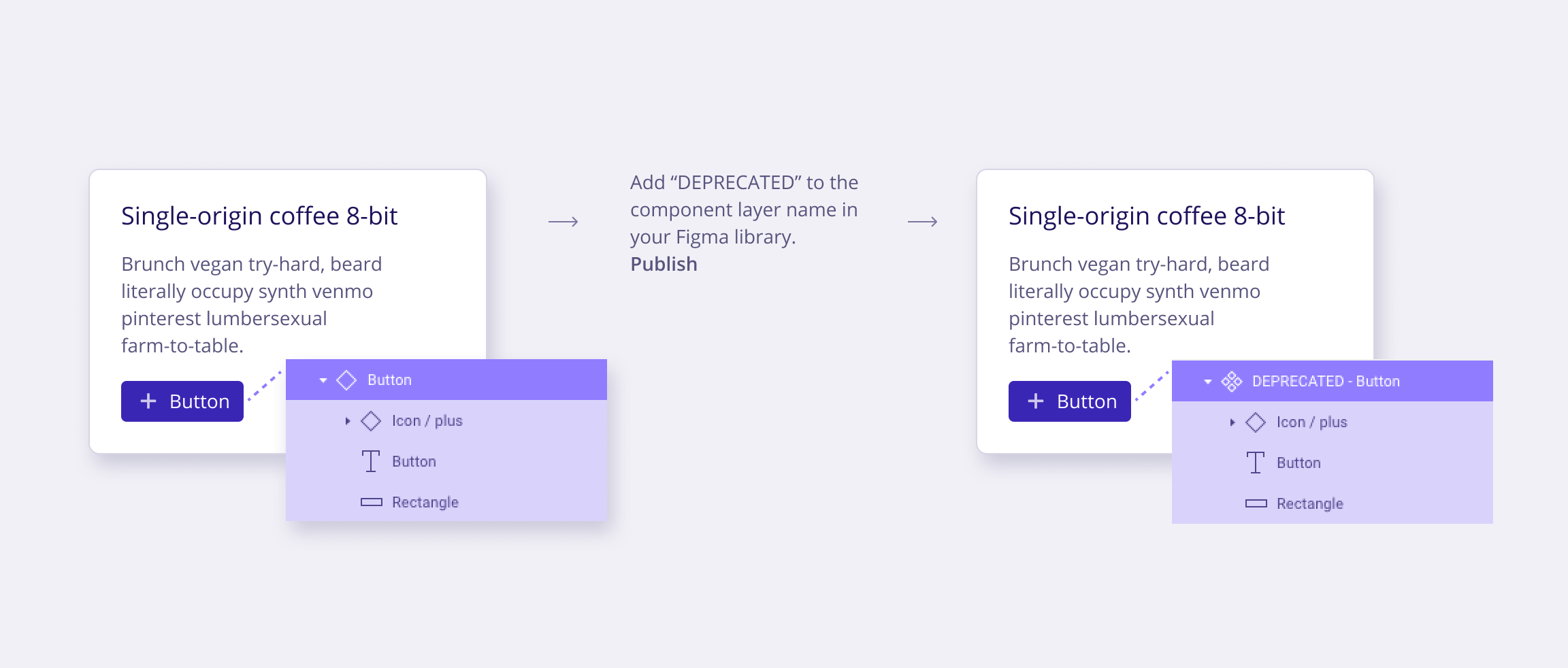 Communicating Deprecated Components in your Figma Design System