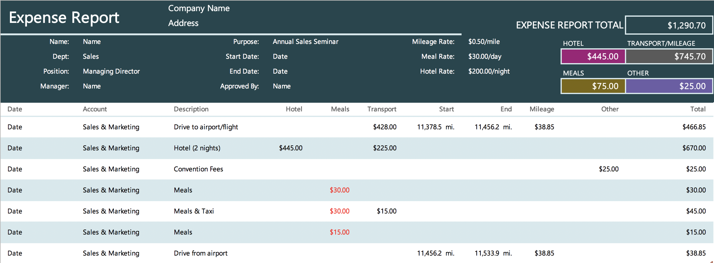 Excel Expense Report Template Free Download from miro.medium.com