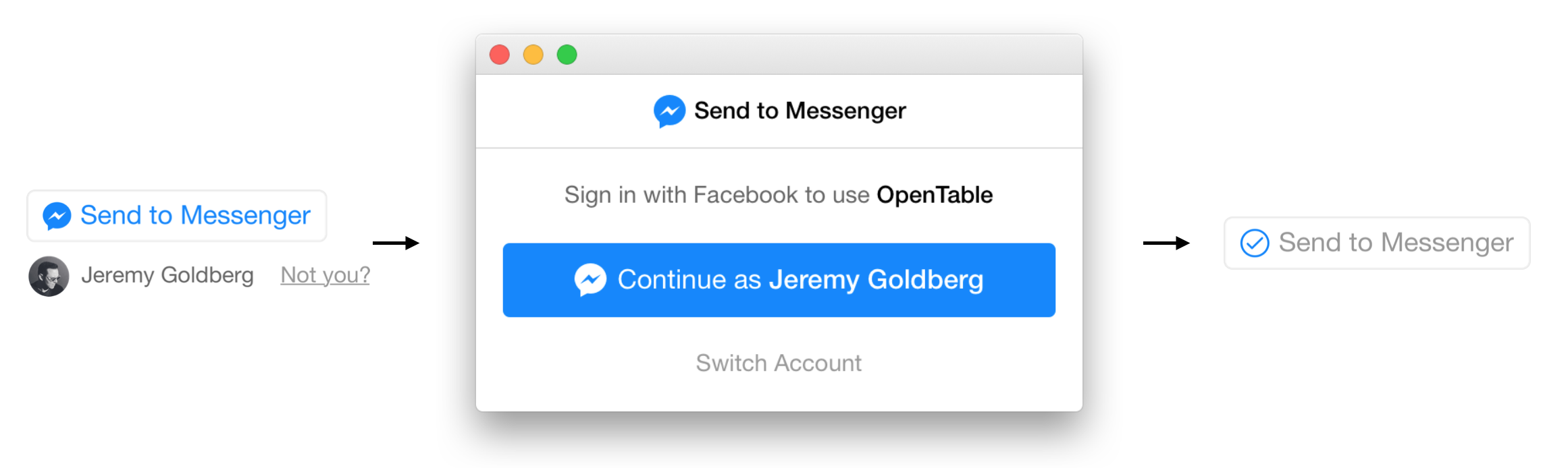 Blueprint: Handling Customer Service In Messenger