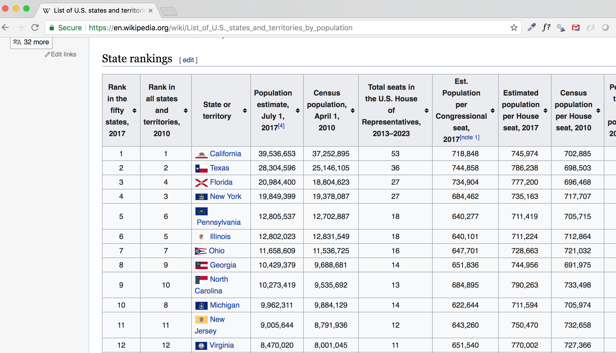 Scraping Data from Wikipedia Page and Cleaning Up - learn