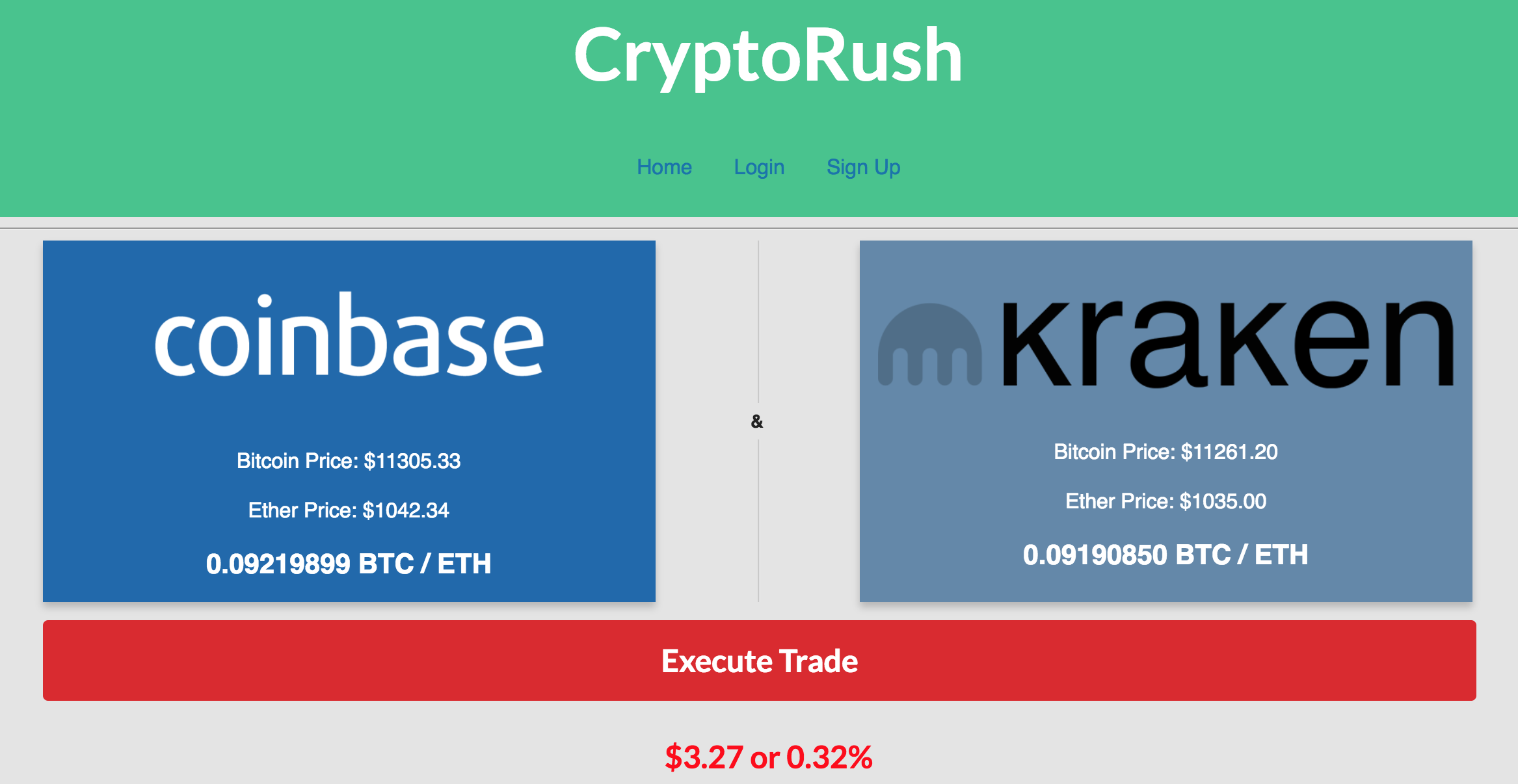 Using Chart js to graph cryptocurrency arbitrage
