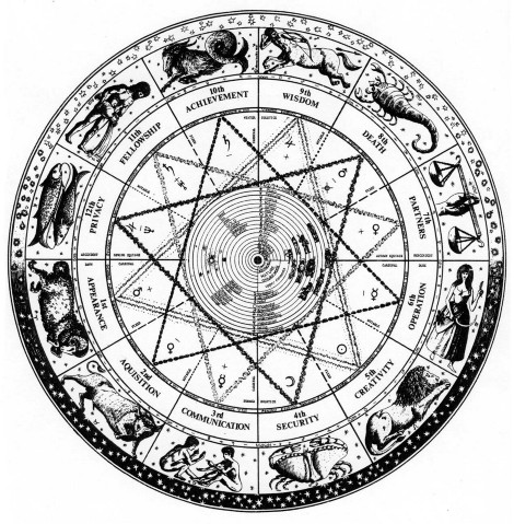artificial intelligence astrology