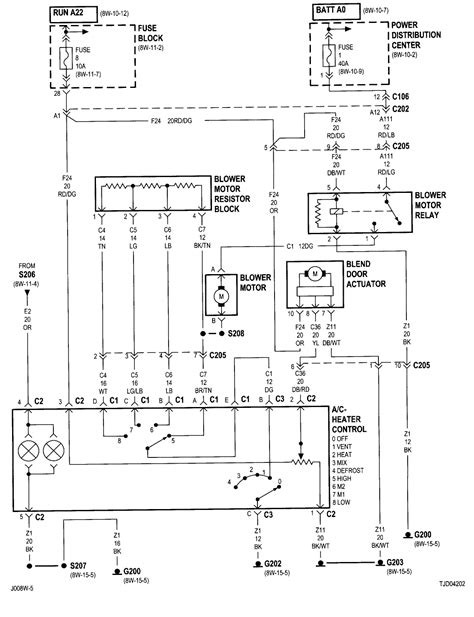 Jeep Wrangler Blower Motor Wiring Schematic - Kendamalldotcom