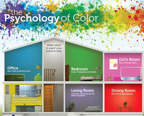 what is color psychology