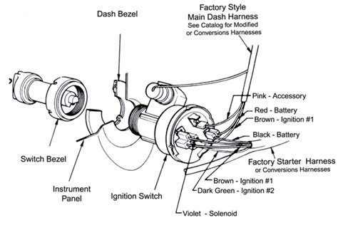 wiring diagram for your chevy truck 1969 chevy truck ignition switch diagram kendamalldotcom medium  1969 chevy truck ignition switch