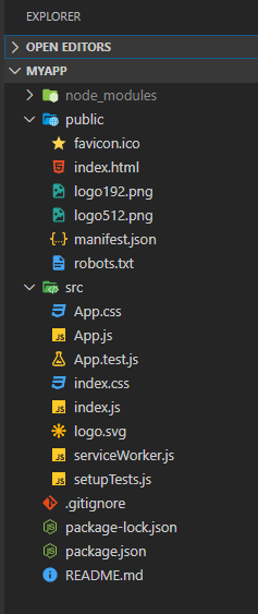 Image of Directory Structure of React Application