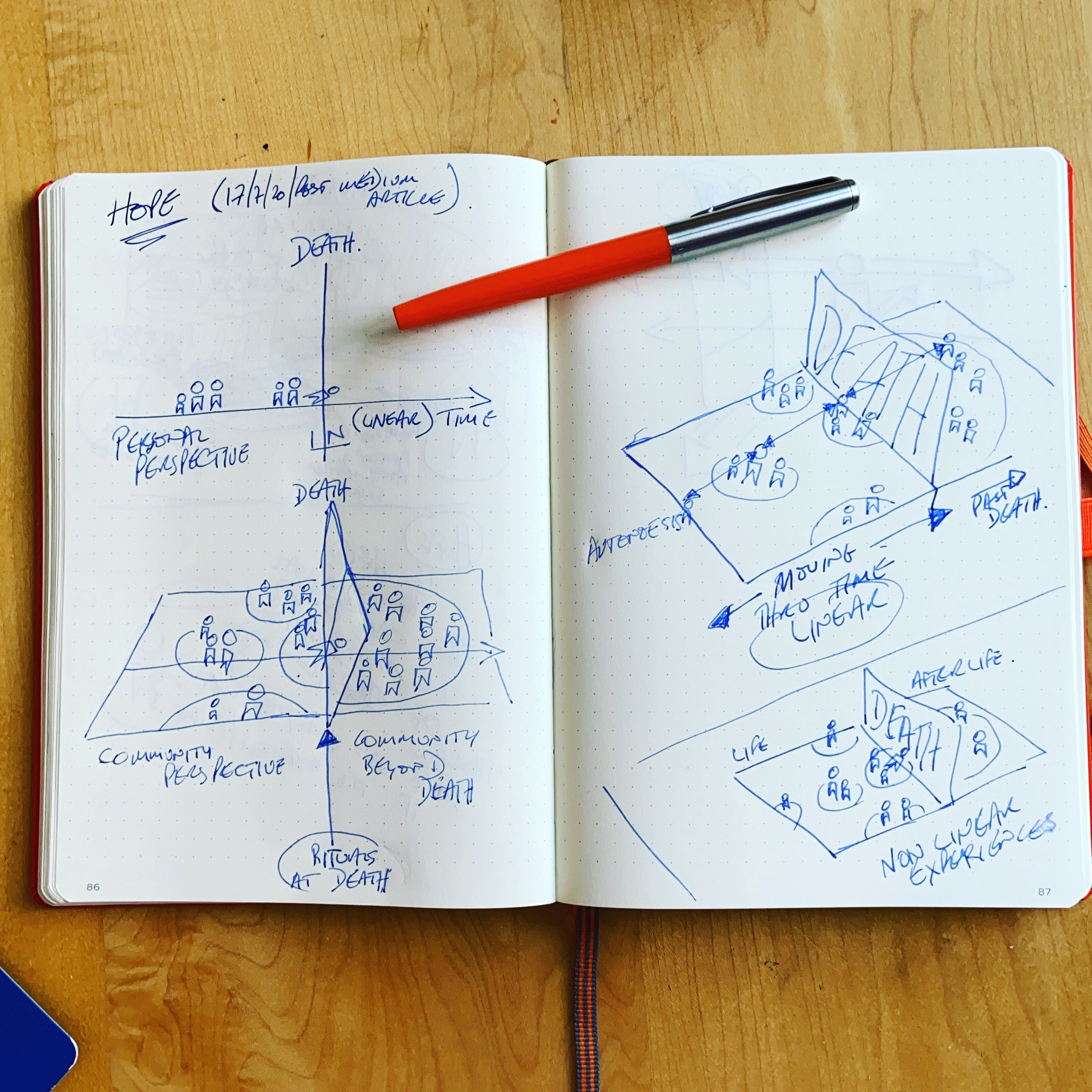 4 sketches of user journeys that cross over between life and death