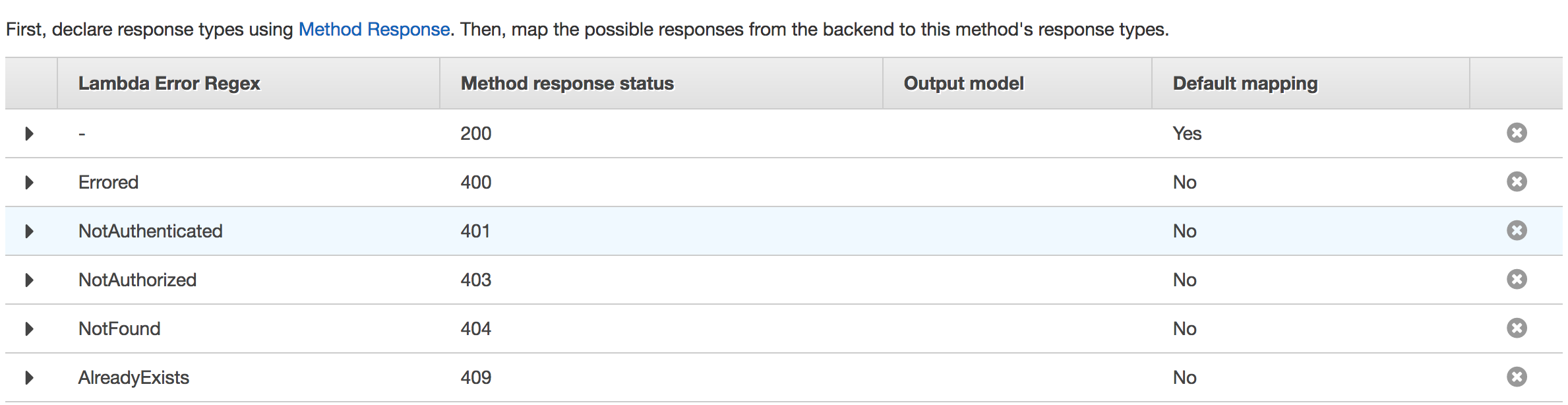 statUP's Workaround & Long-Term Solution to an AWS CORS issue