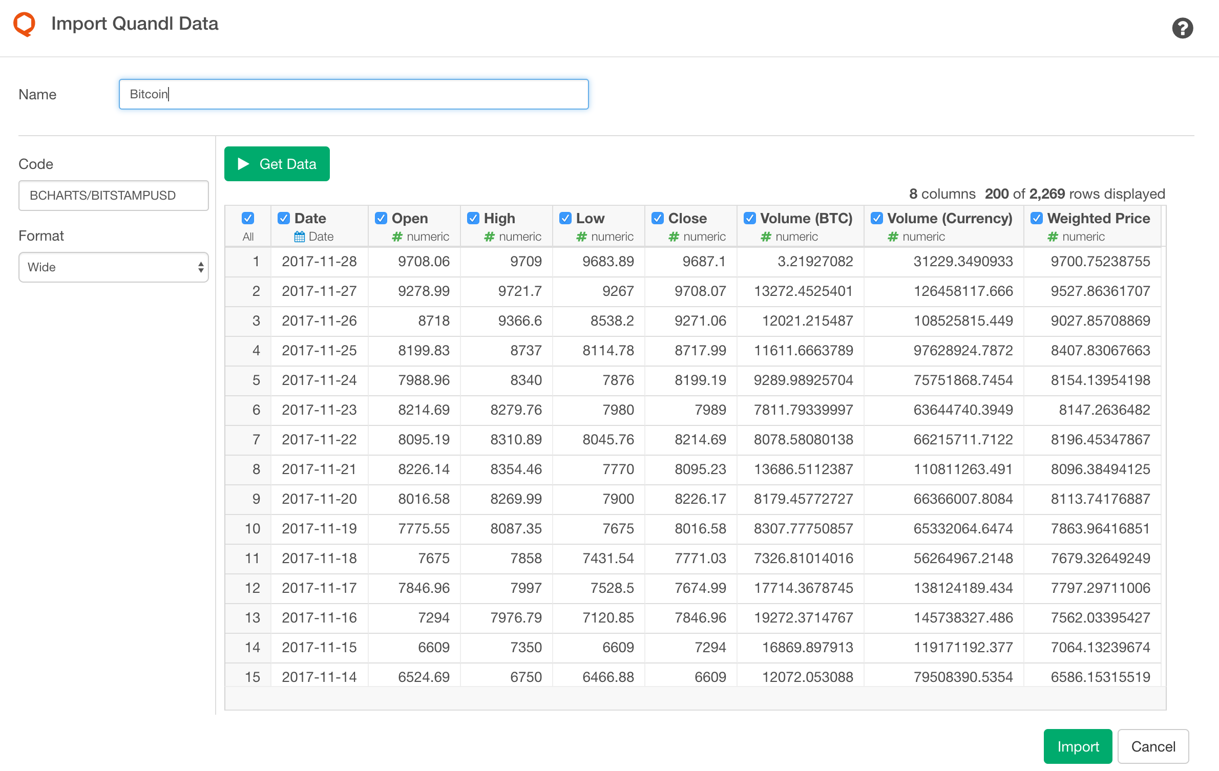 Getting Bitcoin Data and Visualizing in 3 Steps - learn data