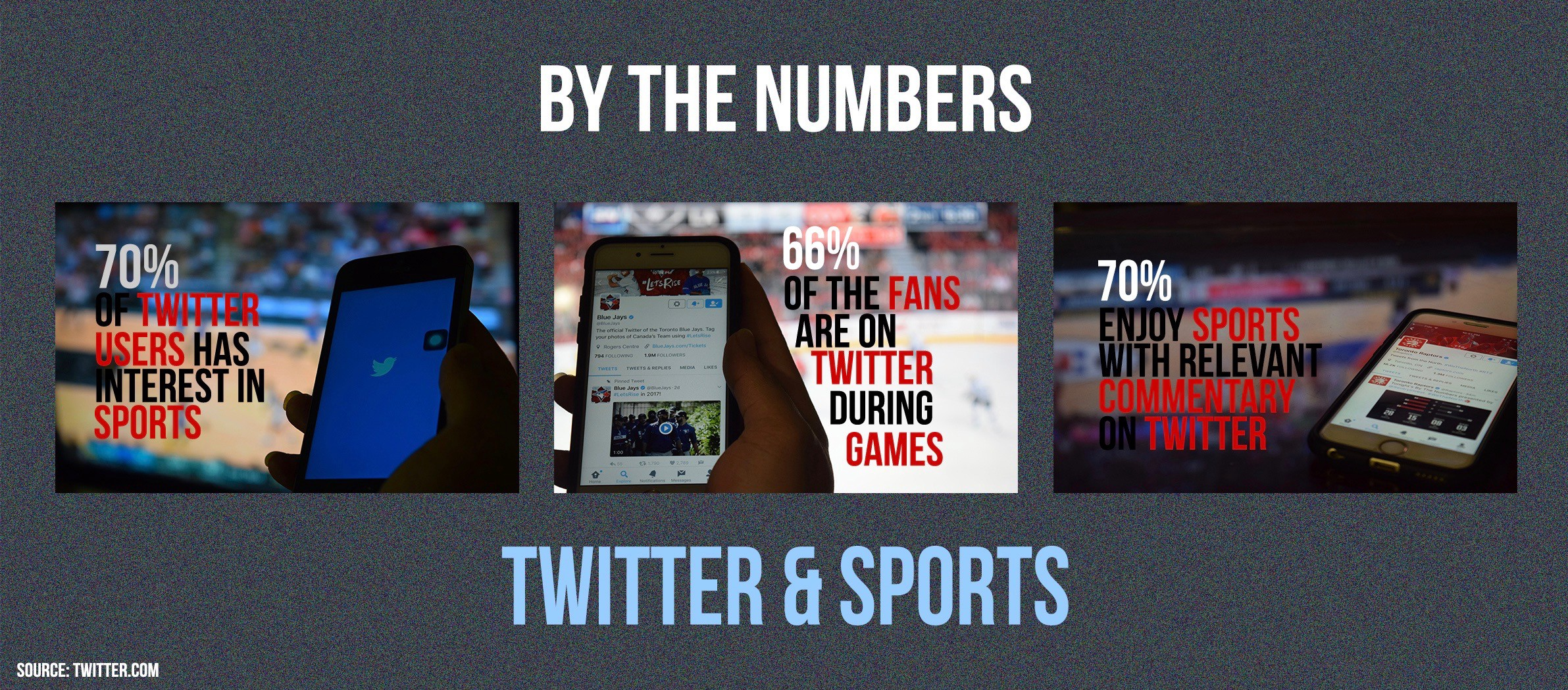 DISRUPT: How Twitter changed the rules of sport journalism