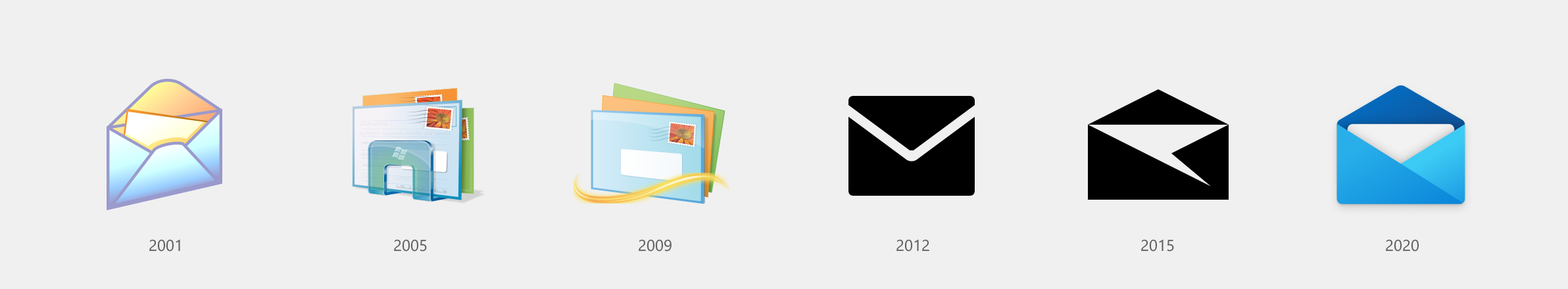 6 Mail logos in chronological order