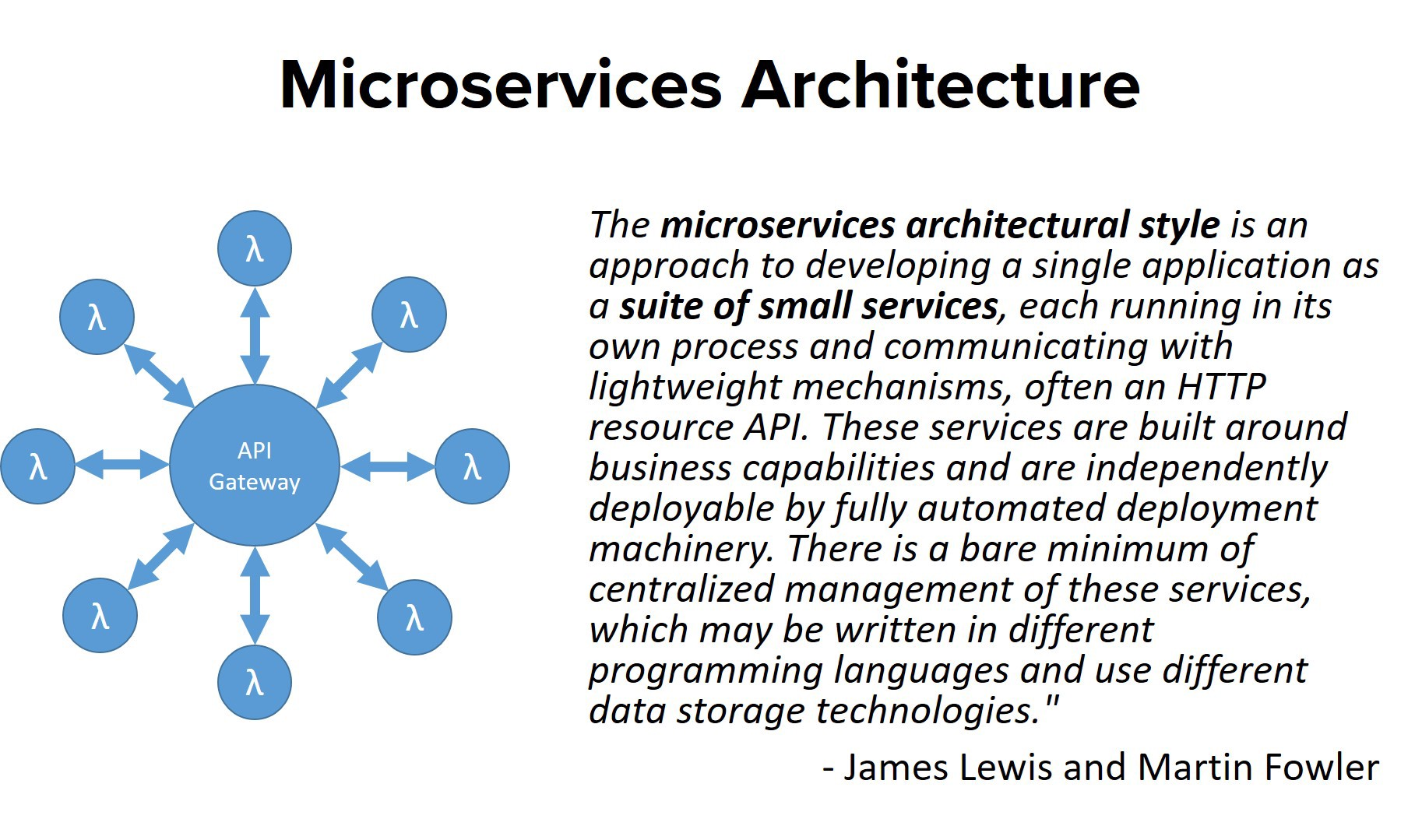 Building Serverless Microservices on AWS - Riyaz - Medium