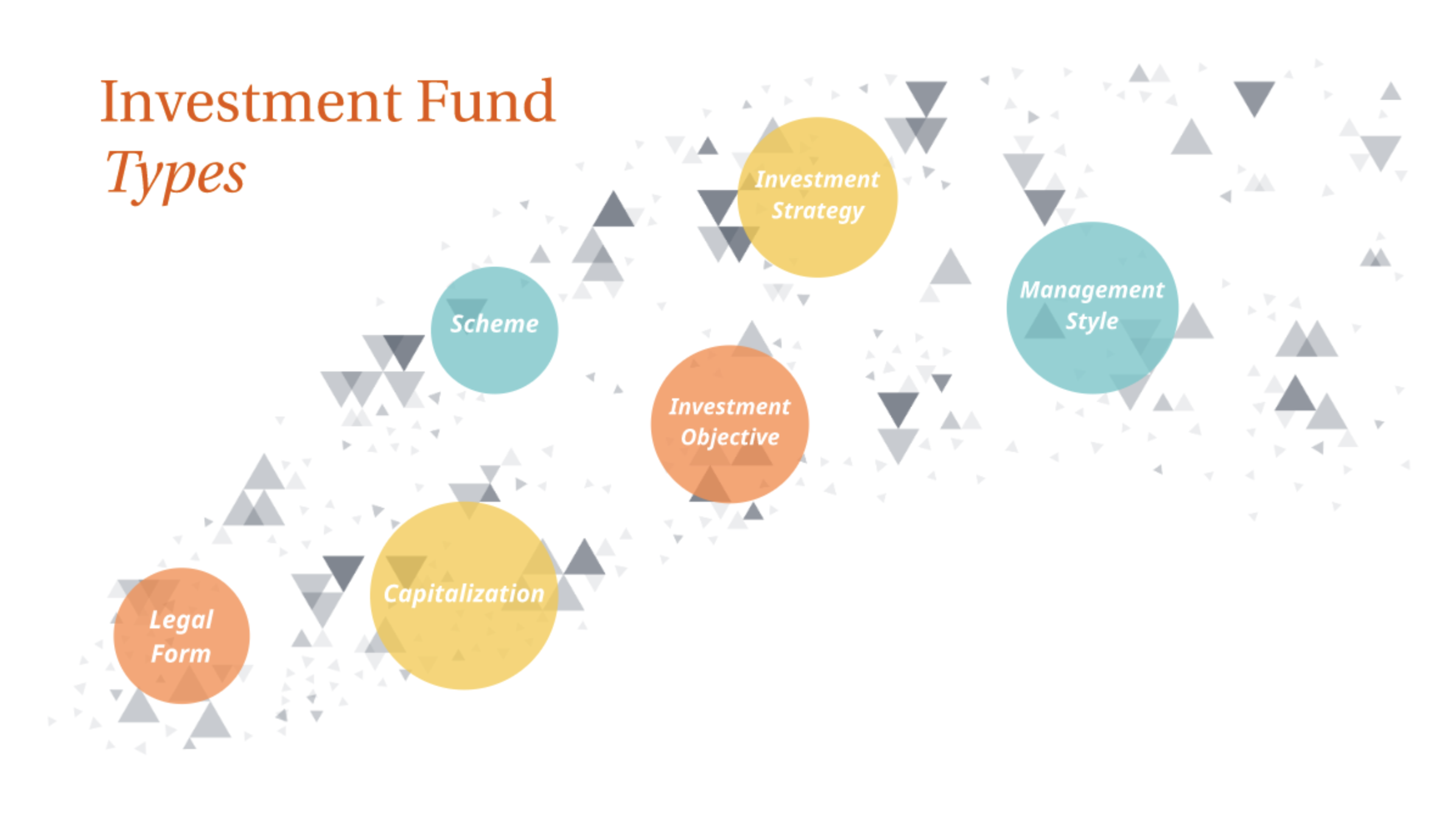 The Ultimate Guide On All Investment Fund Types (+ Crypto Funds)