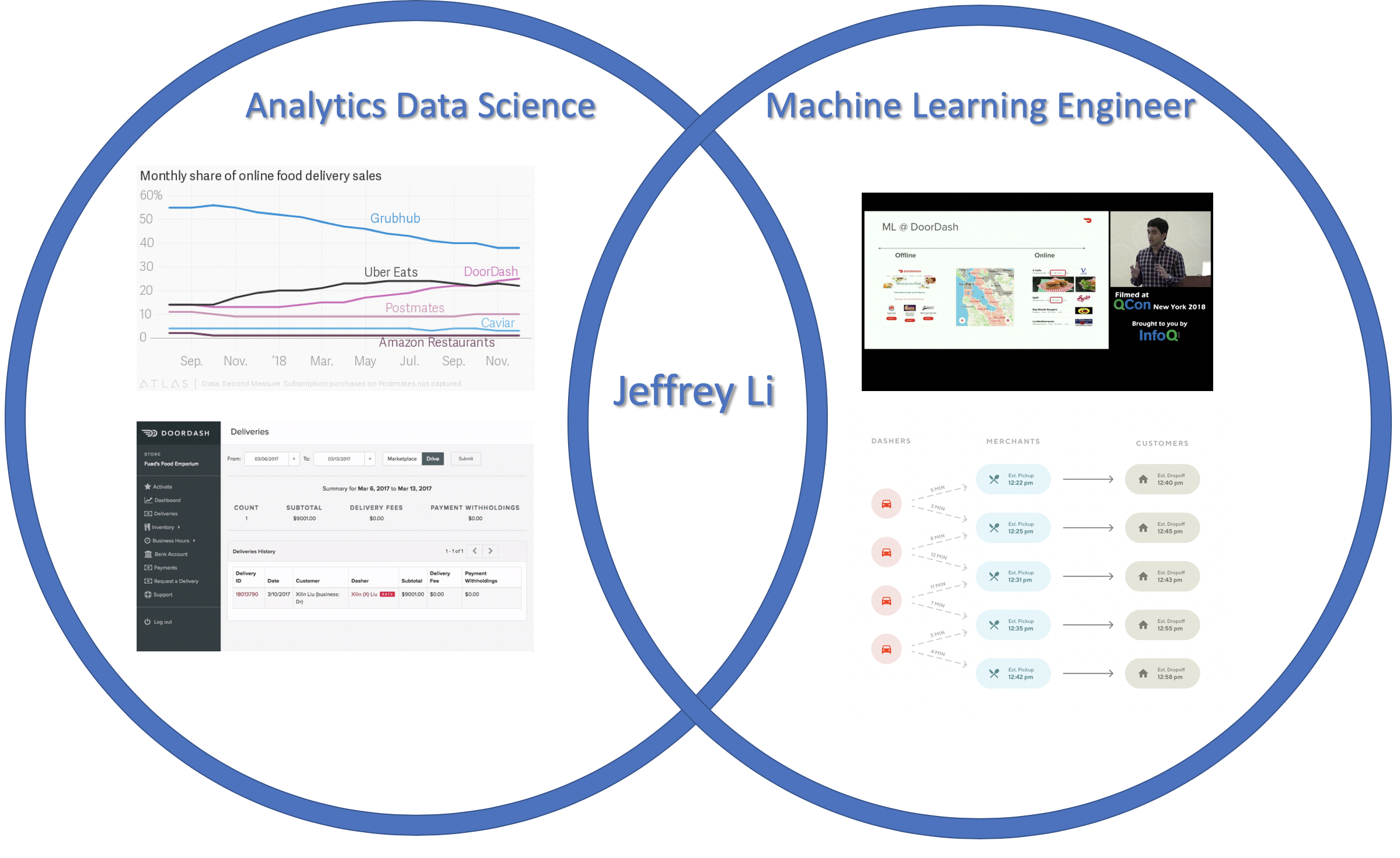 3 Strategies to Guarantee a Data Science Job with No Experience