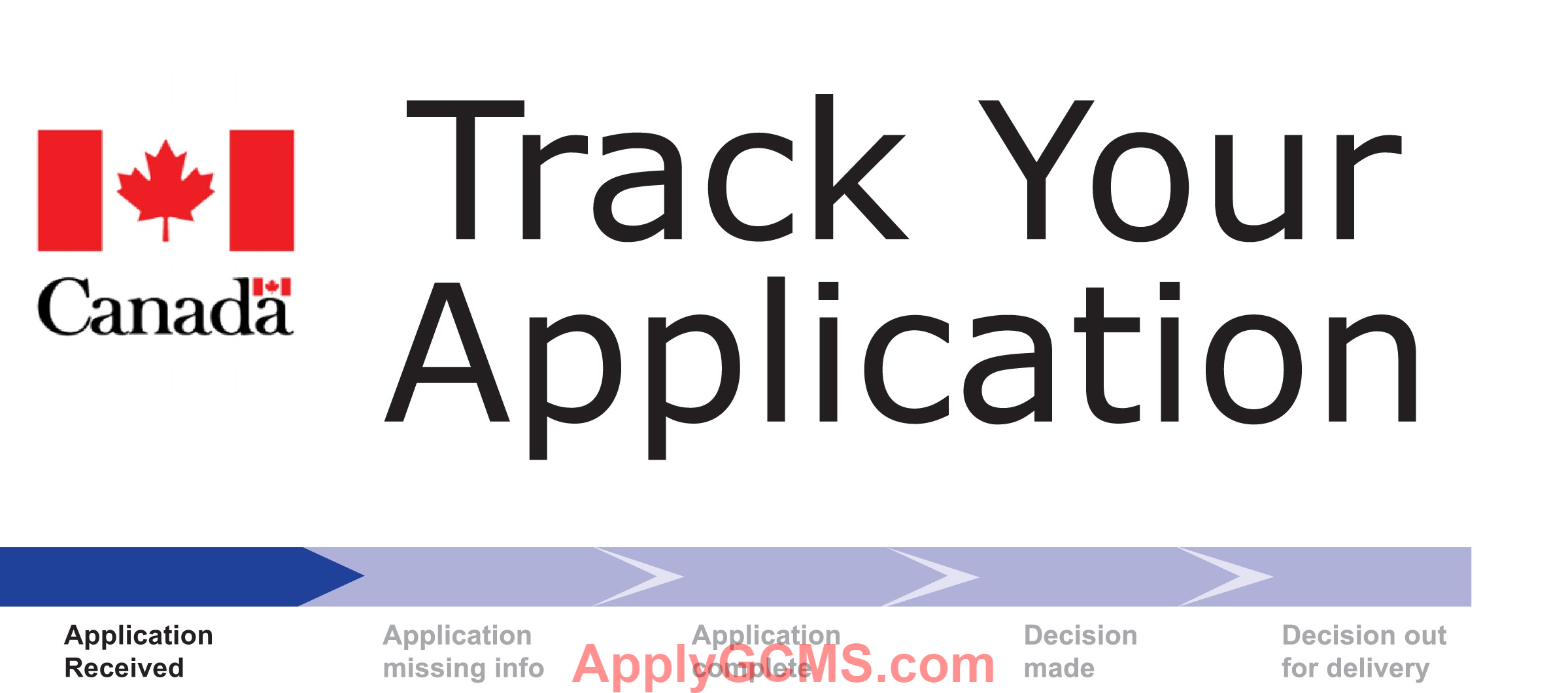How to check your IRCC (CIC) Application Stats — Immigration