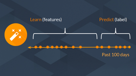 Machine Learning in Firebase: Using Predictions - Laurence