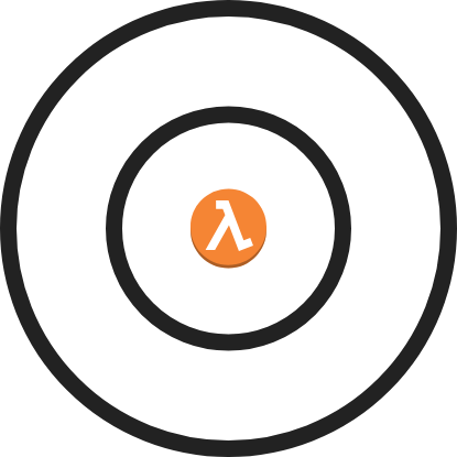 How to create your own AWS Lambda Middleware framework in Node js?