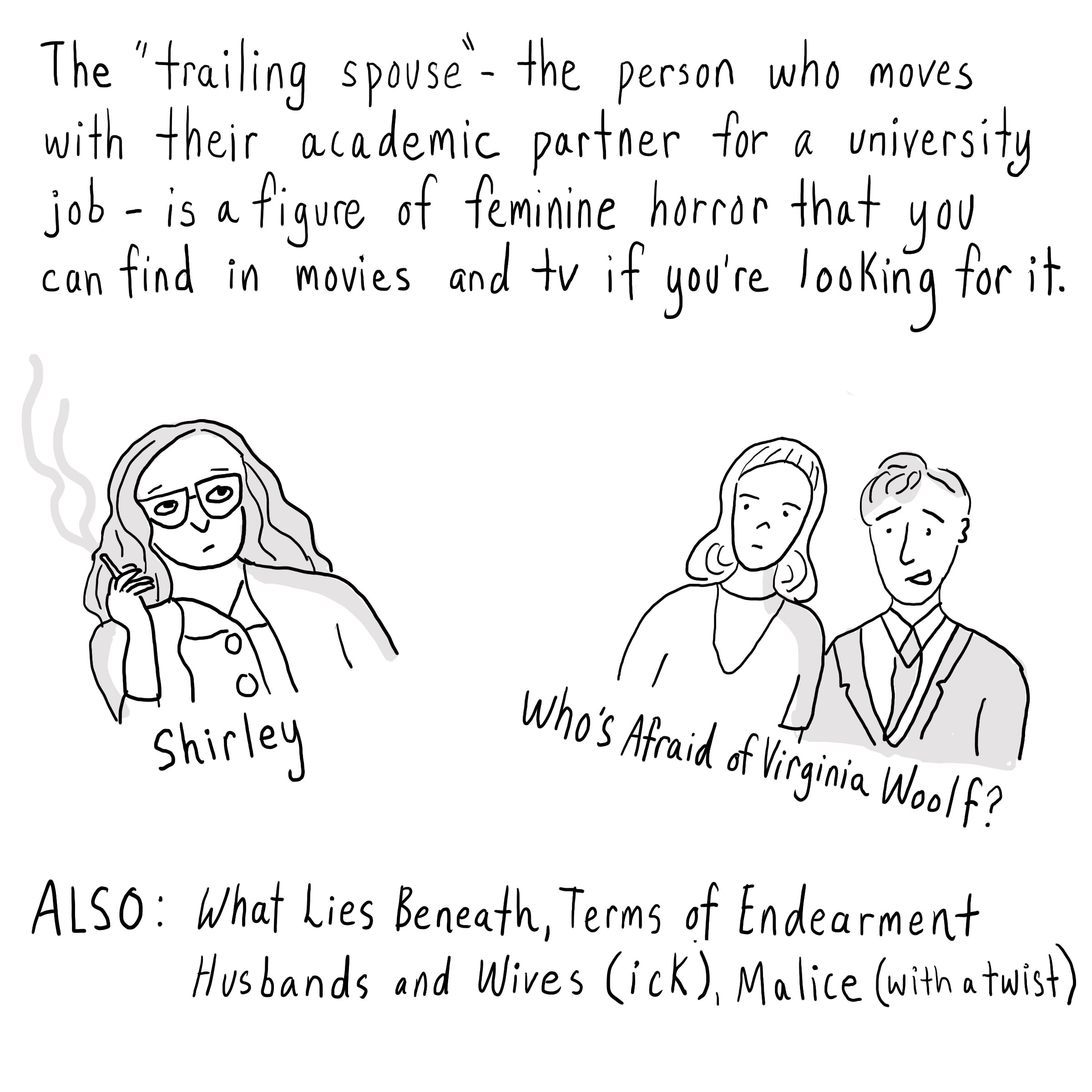 Text: The trailing spouse—the person who moves with their academic partner for a university job—is a figure of feminine horror that you can find in movies and TV if you're looking for it. [Drawing of a person smoking, labeled Shirley, next to a straight couple labeled Who's Afraid of Virginia Woolf?] Text: Also: What Lies Beneath, Terms of Endearment, Husbands and Wives (ick), Malice (with a twist.)