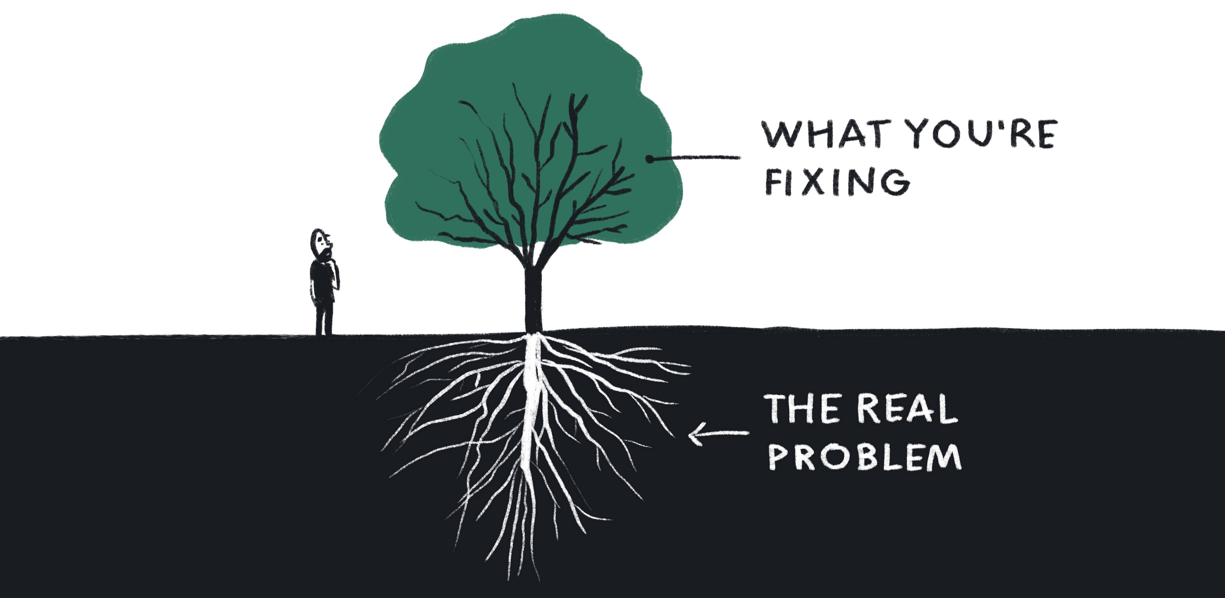 A tree — representing what you're trying to fix, and its roots representing the real problem.
