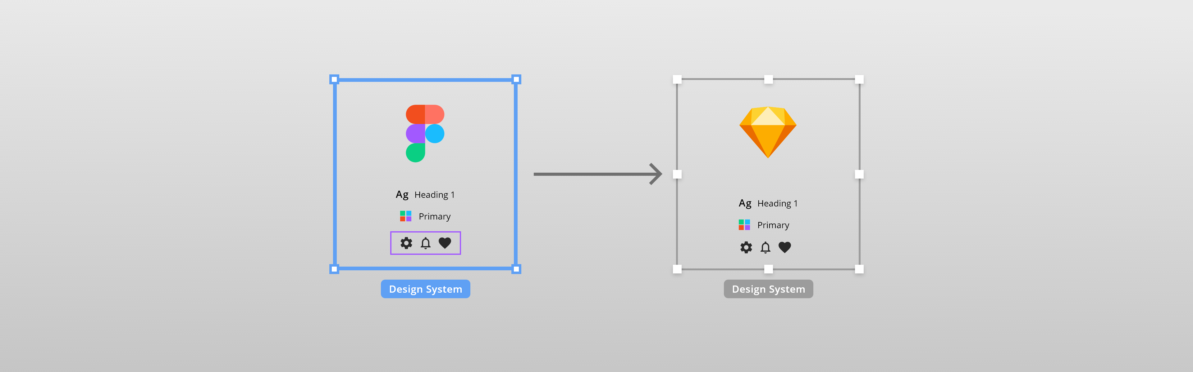 Convert design system from Figma to Sketch