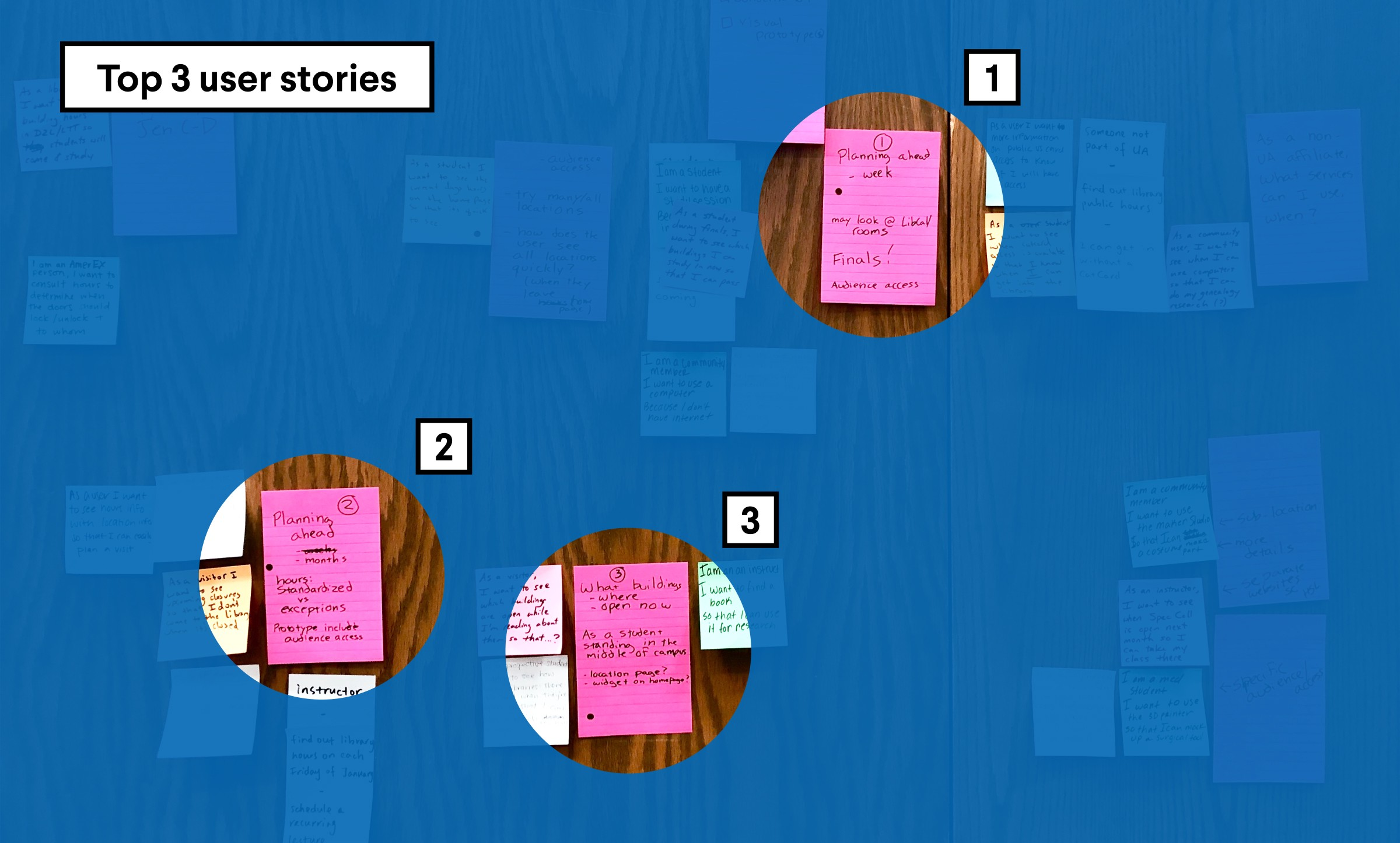 3 winners from the user story workshop